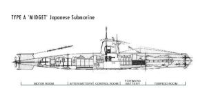 WWII Japanese mini submarine diagram | ETC weapons and