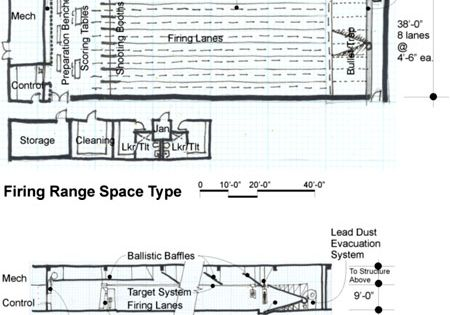 Indoor firing range overview, plans, specifications, space