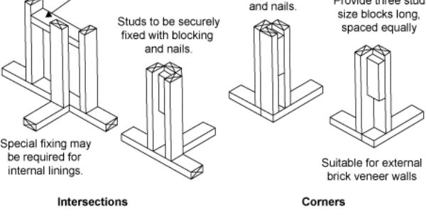 Four diagrams from the Timber Promotion Council's Timber