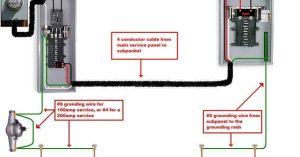 SUB Panel BJPG; 936 x 750 (@99%) | shop wiring | Pinterest | Online shipping, Detached garage