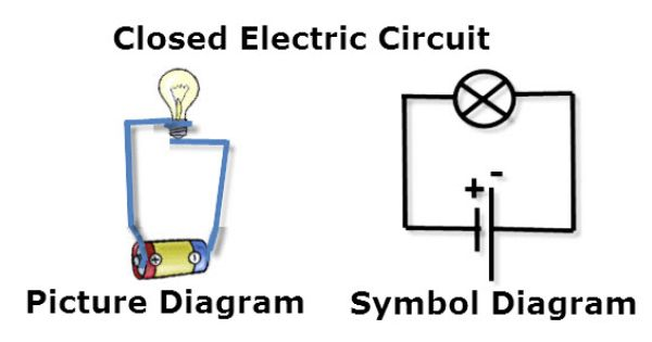 the symbol for a battery in a circuit diagram