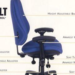 Body Built Chairs Bedroom Chair Design Ideas Image Ergonomically Correct Office | Ergonomic Pinterest Sciatic Nerve Relief ...