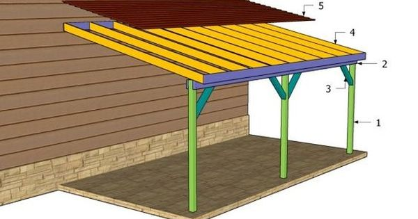 Rv Carport Plans Free Woodworking And Rv Carport Plans Free