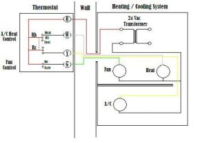 Basic Thermostat Wiring Diagram | Basement heating floor