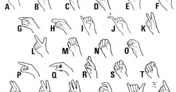 Learn Sign Language: The Manual Alphabet and Beginning