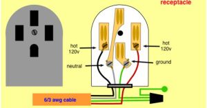 Wiring Diagrams for Electrical Receptacle Outlets  Doityourselfhelp | Welding projects