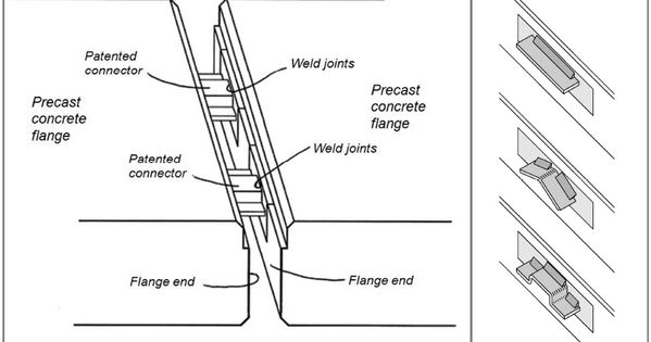 Patented seismic connection design for precast concrete