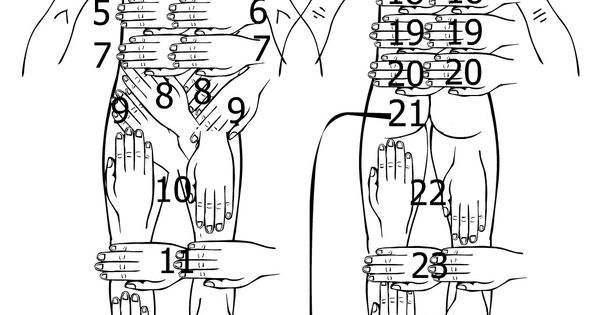 Hands and Reiki on Pinterest