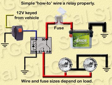 2010 Toyota Corolla Parts Diagram Wiring Wire Fuse Size Amp Relay Explanations Jeepforum Com Jeep