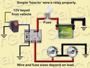 WireFuse Size & Relay explanations  JeepForum | Jeep