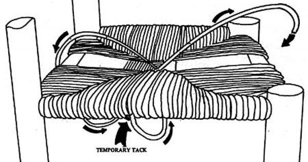De techniek van stoelen matten wat voor rieten stoelen