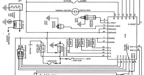 Electric Choke Wiring Diagram Jeep