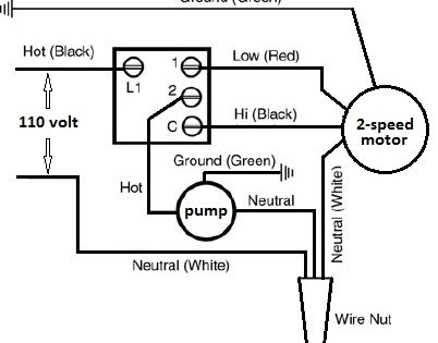 mastercool wiring diagram wiring rh westpol co Wiring Two Speed Swamp Cooler Mastercool Evaporative Cooler Electric