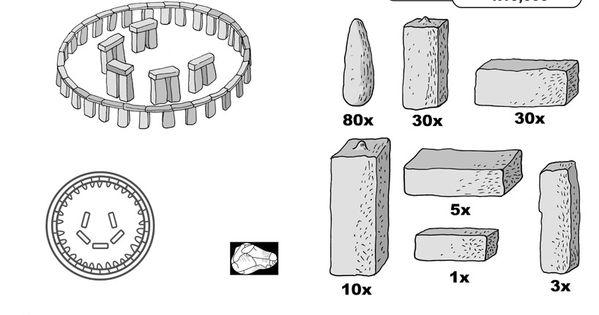 Ikea's Stonehenge instruction manual by Justin Pollard