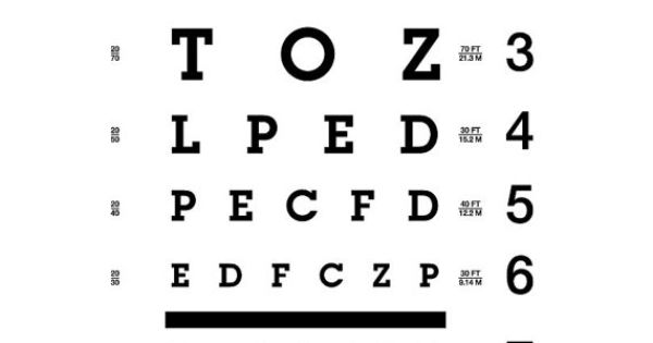 Classic inspired eye chart 11 x 17 poster Home by