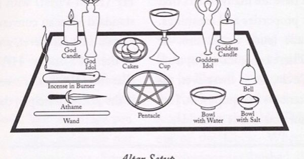 Witches Altar setup. I like the organization but my altars