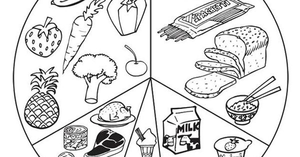 Healthy Food Coloring Pages See more healthy tips at