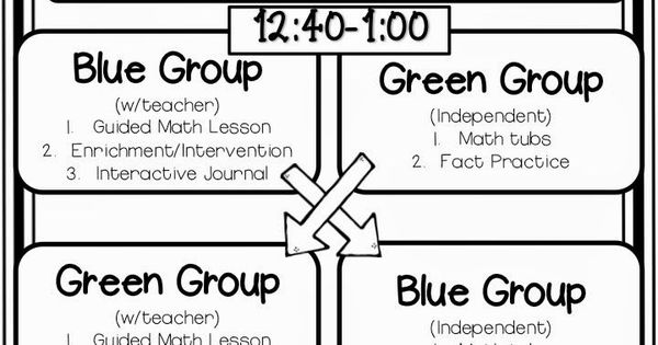 Daily 5 Math Schedule and SO MUCH MORE. Search
