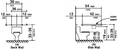 wiring diagram these standards specify a maximum segment