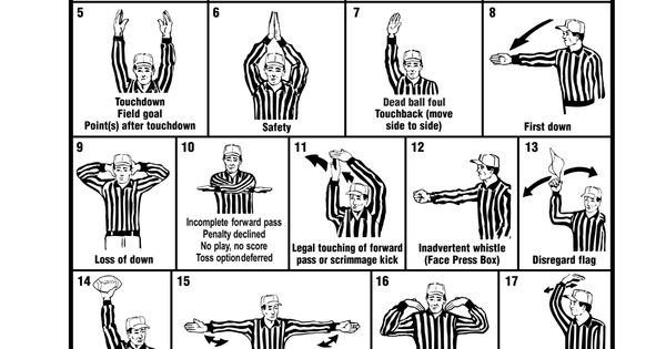 Learn what the referees are signaling on the football