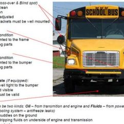 School Bus Parts Diagram Reverse Camera Wiring Engine - Google Search | Cdl Pinterest