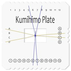 Using the Kumihimo Square Plate to Create Square Braids
