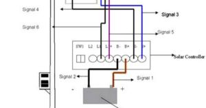 MPPT Based Solar Charge Controller Reference Design | 8051