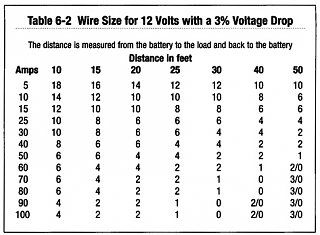 Click image for larger version Name: wire_sizes_sm.jpg