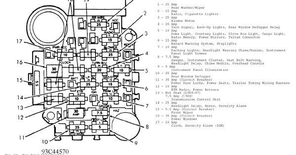 1999 Jeep Cherokee Headlamp Wiring Diagram Diagrama De Caja De Fusibles Jeeperos Com Jeep Grand