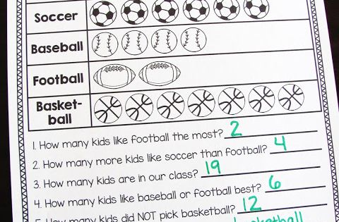 Picture graphs worksheets and activities differentiated