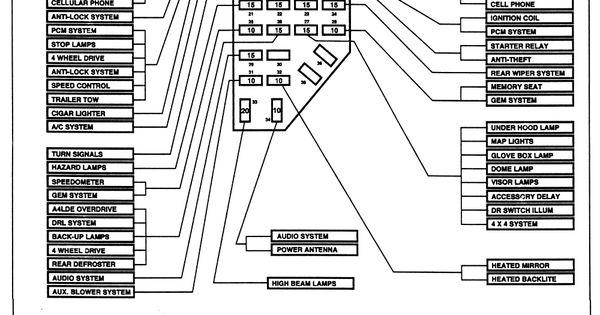 96 ford explorer fuse diagram