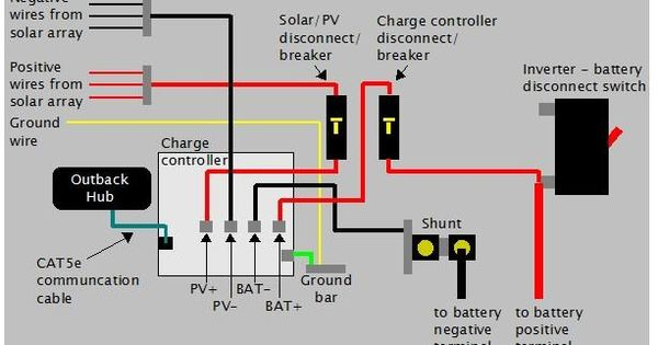 50 Amp Transfer Switch Wiring Diagram Rv Diagram Solar Wiring The Solar Into The E Panel And