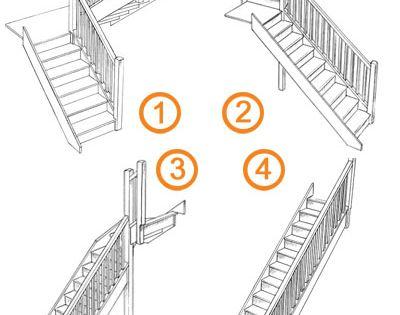 Staircase Design Guide: Staircase designs:- 1 = Half