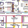 To map your home to fit the bagua feng shui pinterest feng shui