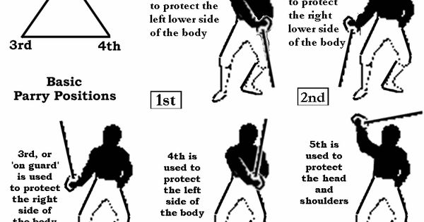 Sabre Fencing Positions and Visual Aids. I learned these