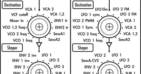 circuit bending moog pinterest