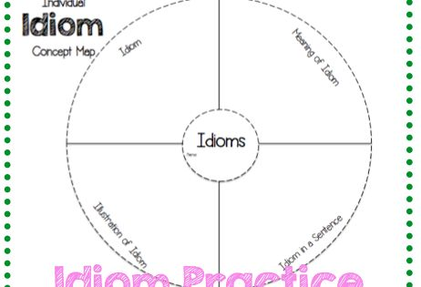 Template for teaching Idioms. Students explore idioms by