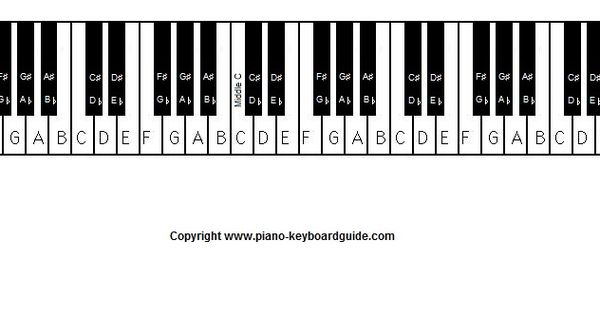 88-key-piano-keyboard-layout.jpg (JPEG Image, 1250 × 332