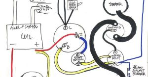 1977 sportster chopper wiring diagram use at your own risk | Cool Cars & Motorcycles