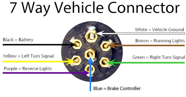 Trailer Wiring Diagram Guide