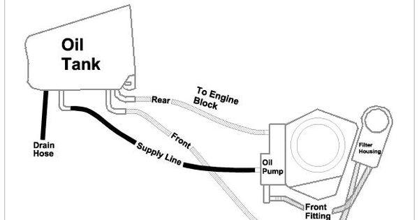 74 Shovelhead Wiring Diagram Fxr Wiring Diagram ~ Elsavadorla
