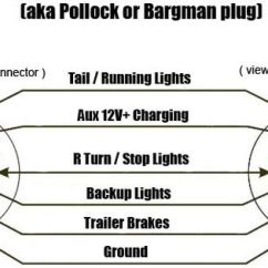Trailer Wiring Diagram 7 Way Rv Circuit Breaker Box Pirate4x4.com - The Largest Off Roading And 4x4 Website In World. | Marine/rv/camping ...