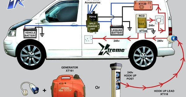 motorhome leisure battery wiring diagram air conditioner manual t5 forum split charge electrical hook up - google search | interior pinterest ...