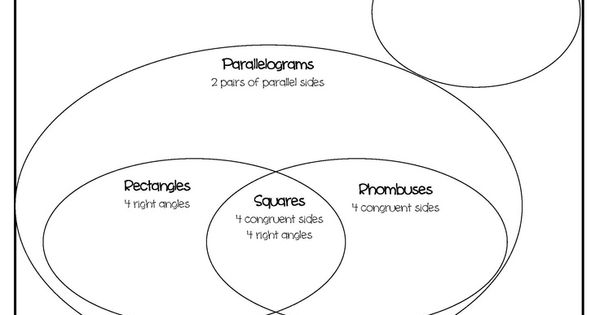 graphic organizer classifying polygons from triangles