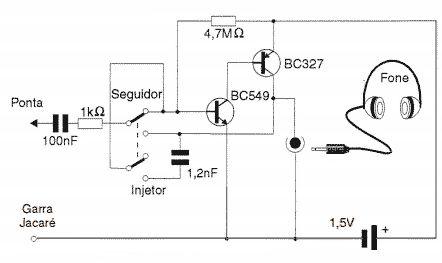 O injetor de sinais, o seguidor de sinais ou pesquisador