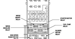 Jeep Liberty Fuse Box Diagram  image details | Jeep