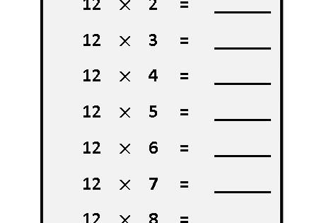 Printable multiplication worksheets on times tables 0-25