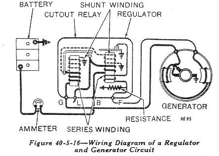 John Deere Wiring Diagram on Regulator Is A Self Contained