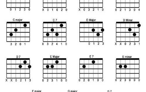 Google Image Result for http://www.guitar-skill-builder