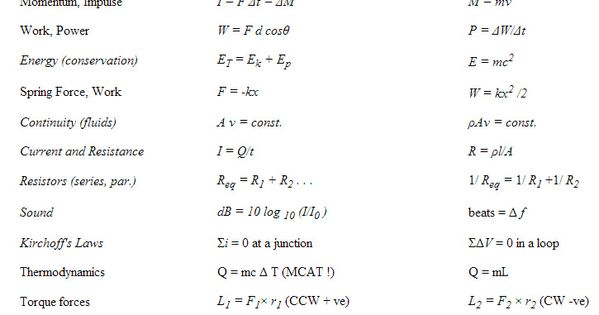 MCAT Prep: Here's a list of some important physics